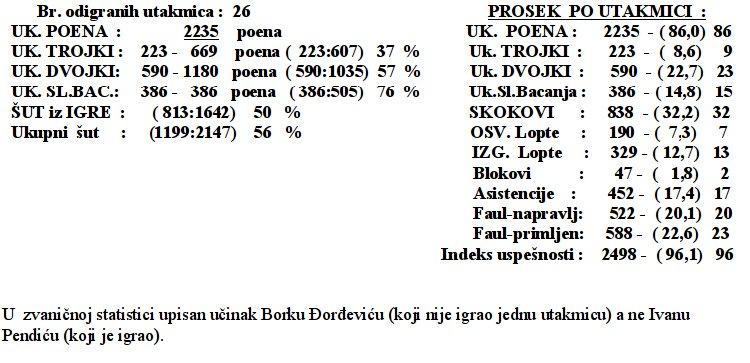 stats1